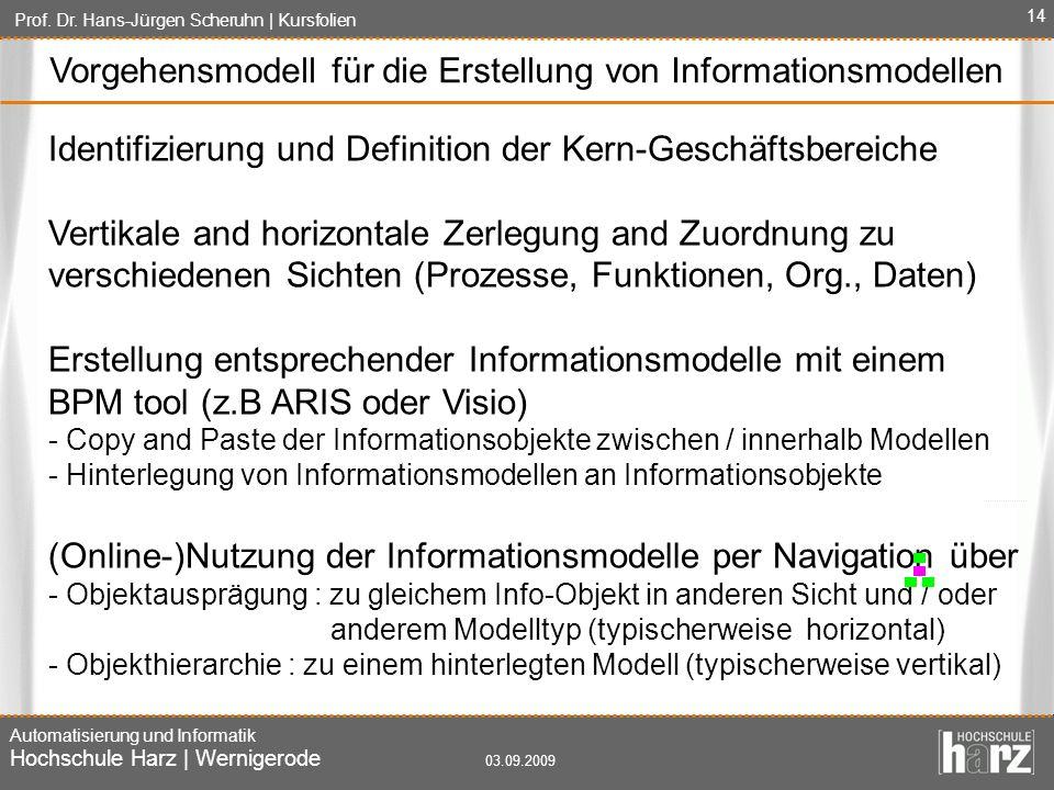 Vorgehensmodell für die Erstellung von Informationsmodellen