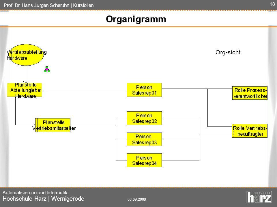 Organigramm Org-sicht