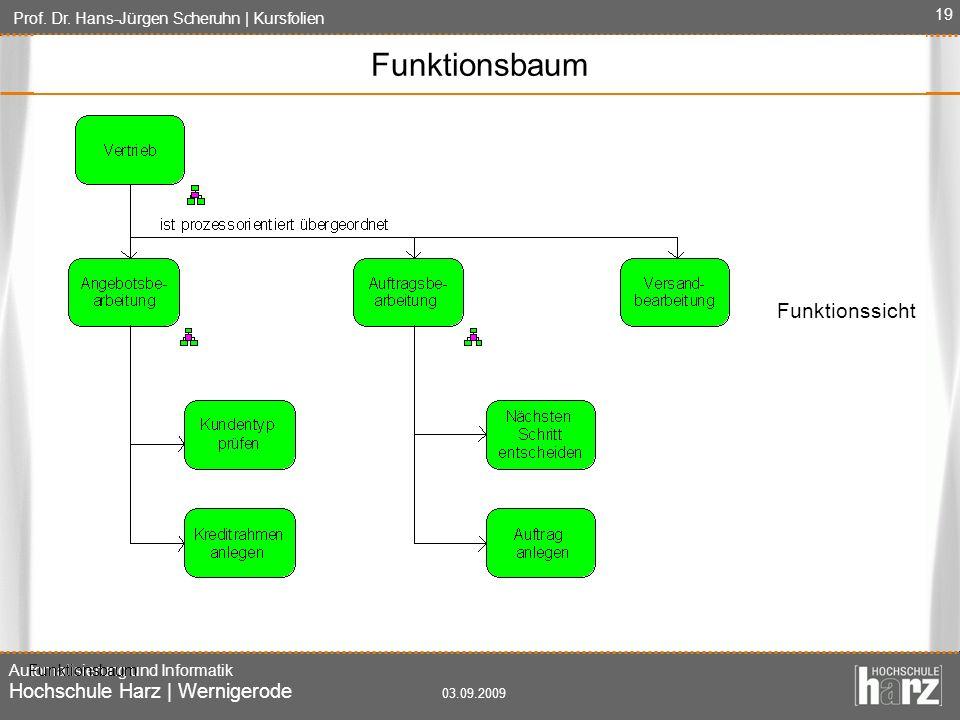 Funktionsbaum Funktionssicht Funktionsbaum