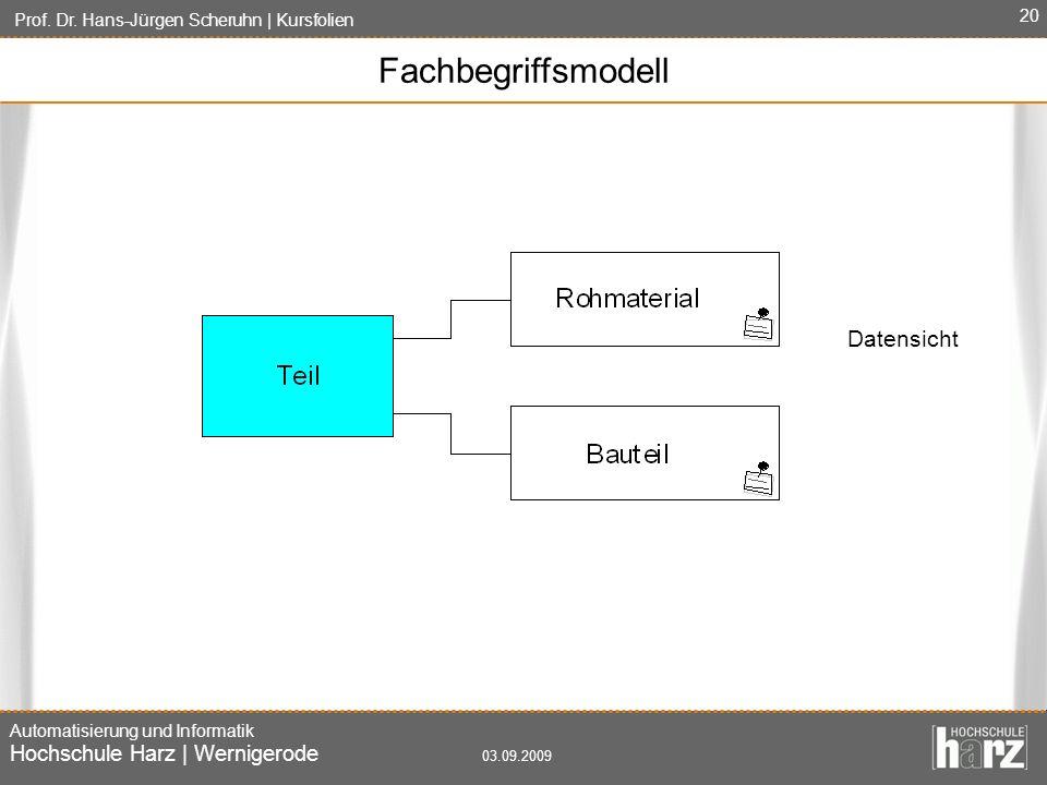 Fachbegriffsmodell Datensicht