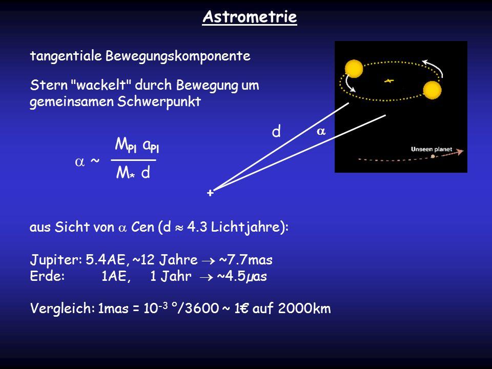 Astrometrie d MPl aPl a ~ M* d tangentiale Bewegungskomponente