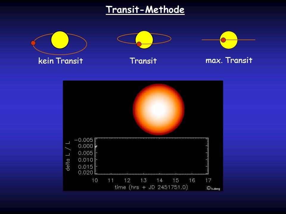 Transit-Methode kein Transit Transit max. Transit