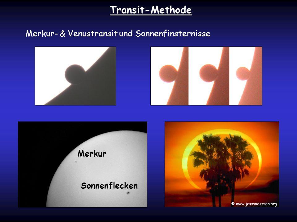 Transit-Methode Merkur- & Venustransit und Sonnenfinsternisse Merkur