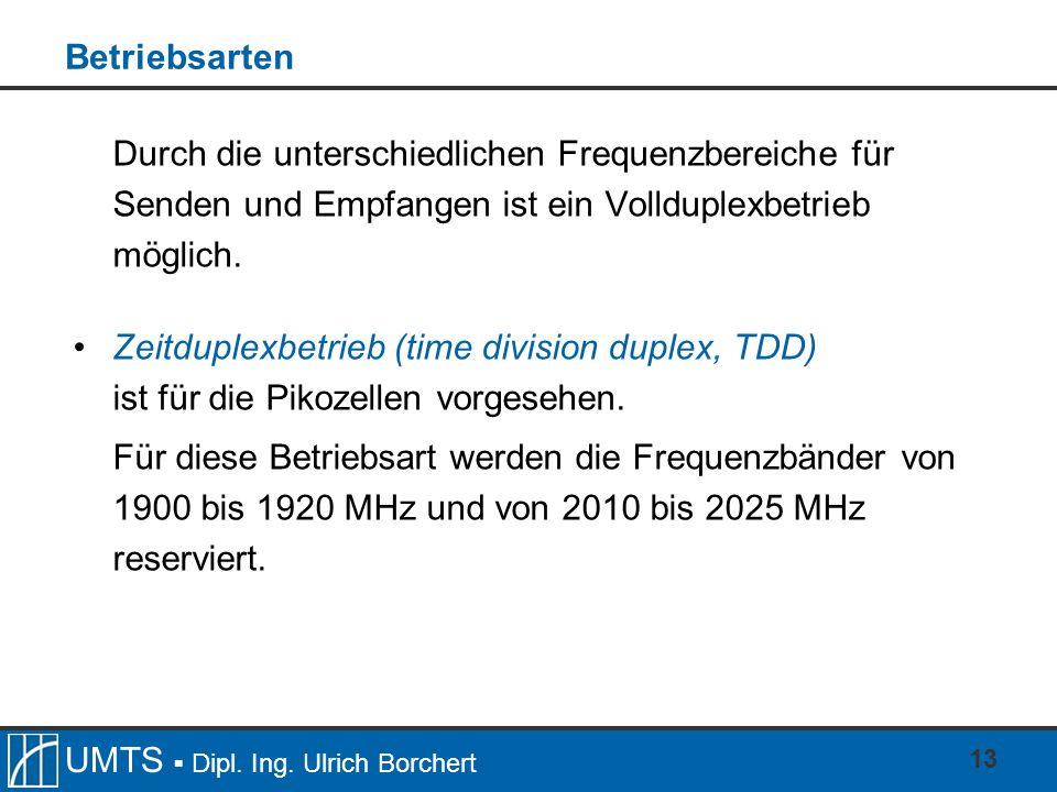 BetriebsartenDurch die unterschiedlichen Frequenzbereiche für Senden und Empfangen ist ein Vollduplexbetrieb möglich.