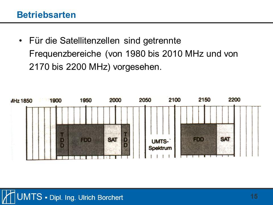 Betriebsarten Für die Satellitenzellen sind getrennte Frequenzbereiche (von 1980 bis 2010 MHz und von 2170 bis 2200 MHz) vorgesehen.
