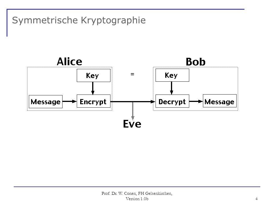 Symmetrische Kryptographie