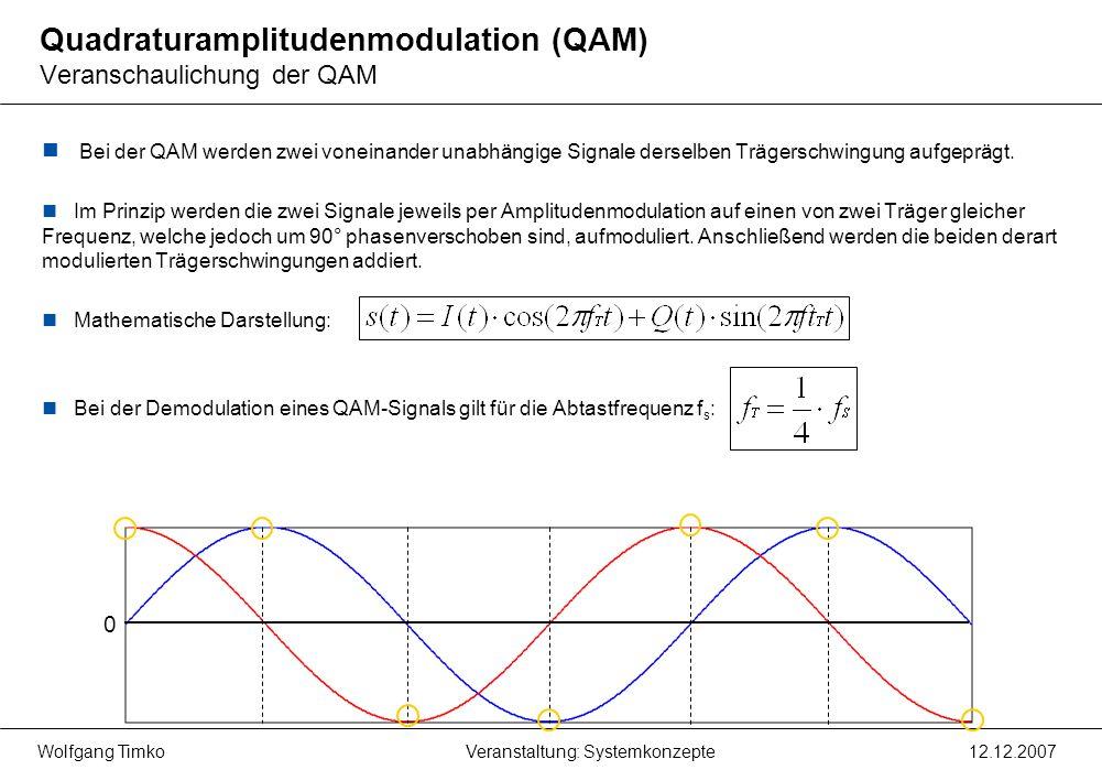 Quadraturamplitudenmodulation (QAM) Veranschaulichung der QAM
