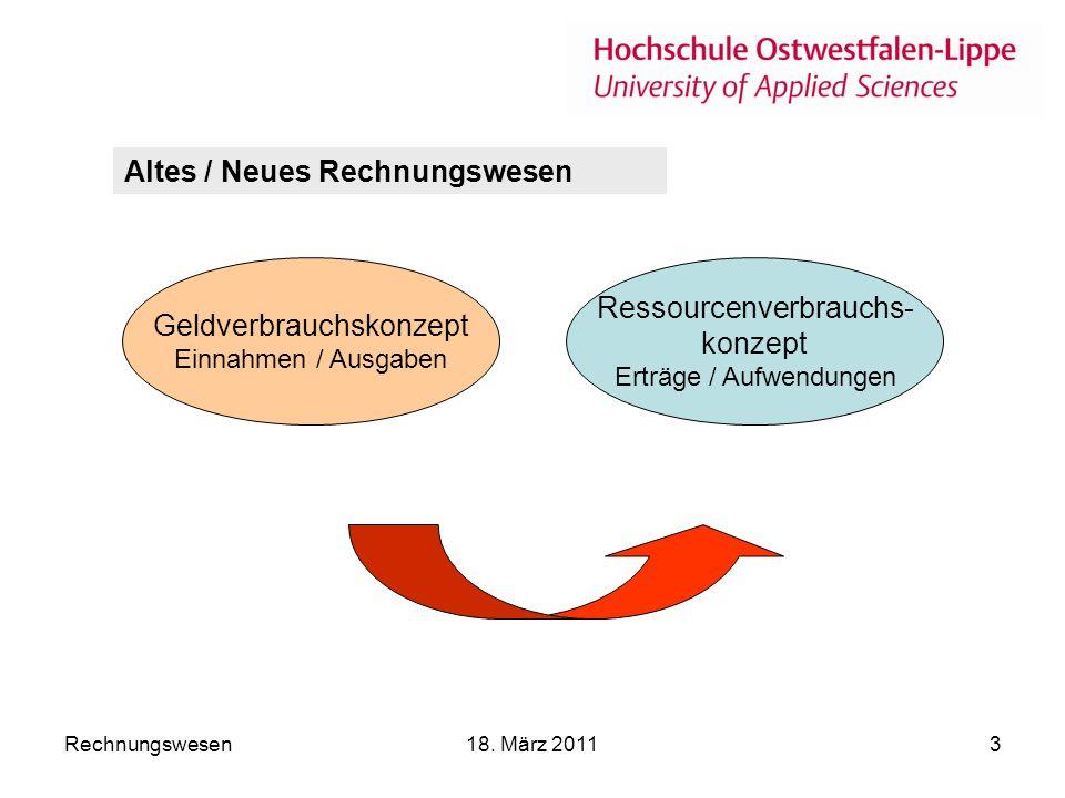 Altes / Neues Rechnungswesen