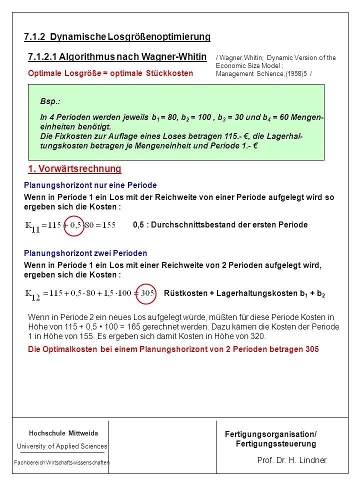 7.1.2 Dynamische Losgrößenoptimierung