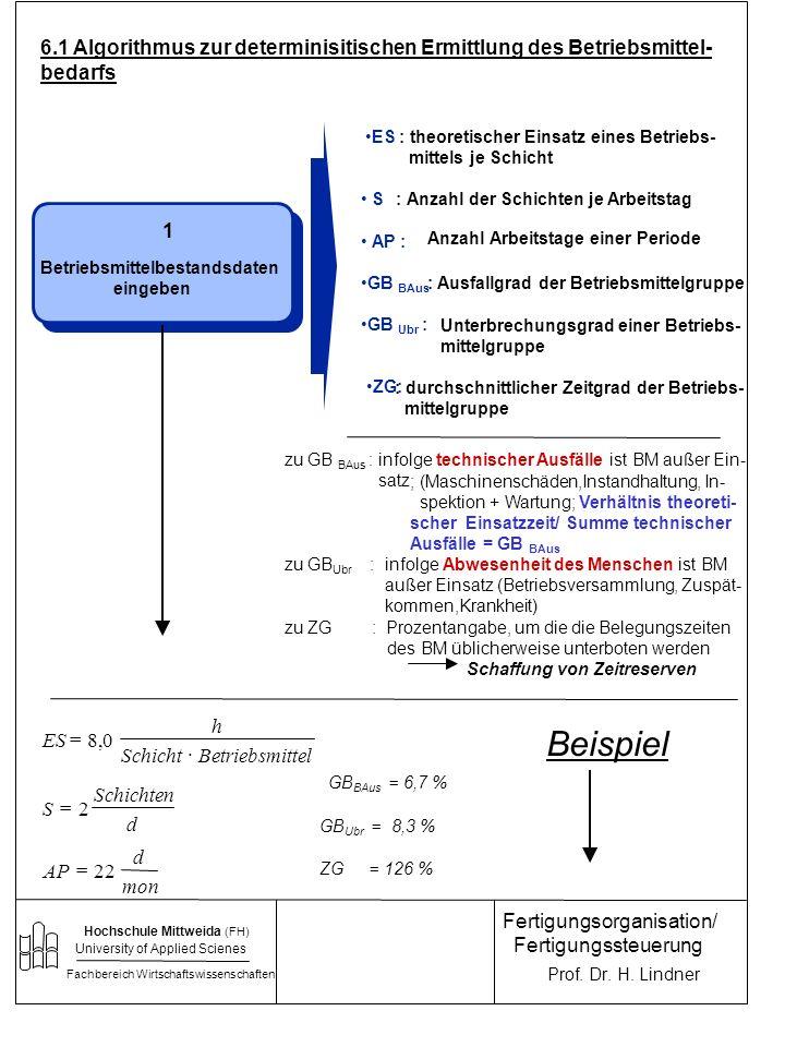 6.1 Algorithmus zur determinisitischen Ermittlung des Betriebsmittel-