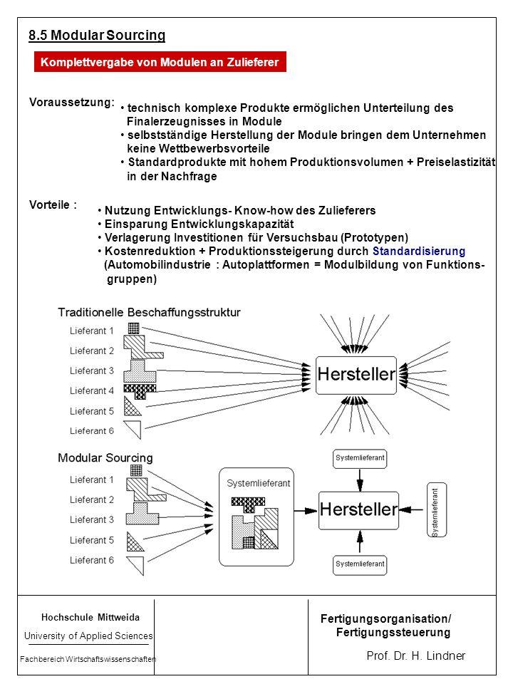 8.5 Modular Sourcing Komplettvergabe von Modulen an Zulieferer