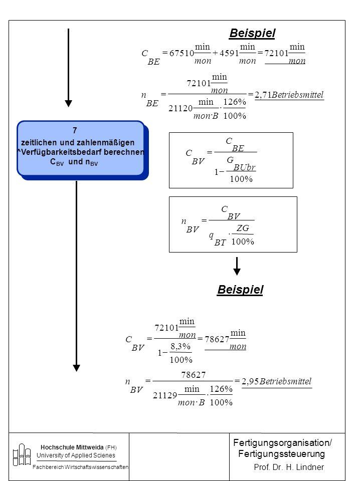 Beispiel Beispiel C BE mon n B Betriebsmi ttel = + × 67510 4591 72101