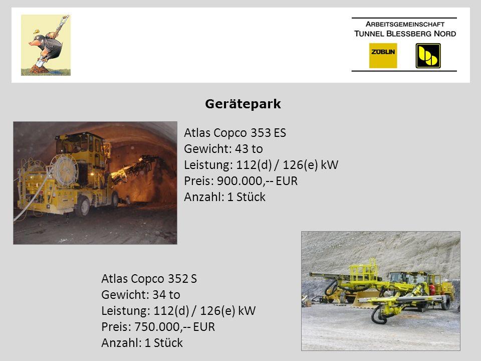 Atlas Copco 353 ES Gewicht: 43 to Leistung: 112(d) / 126(e) kW