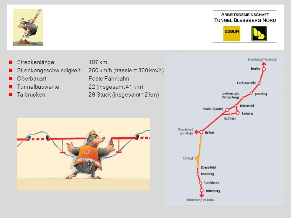 Streckenlänge: 107 km Streckengeschwindigkeit: 250 km/h (trassiert: 300 km/h) Oberbauart Feste Fahrbahn.