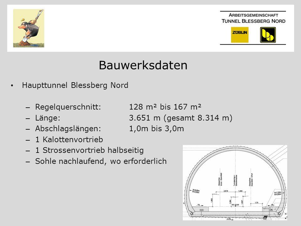Bauwerksdaten Haupttunnel Blessberg Nord