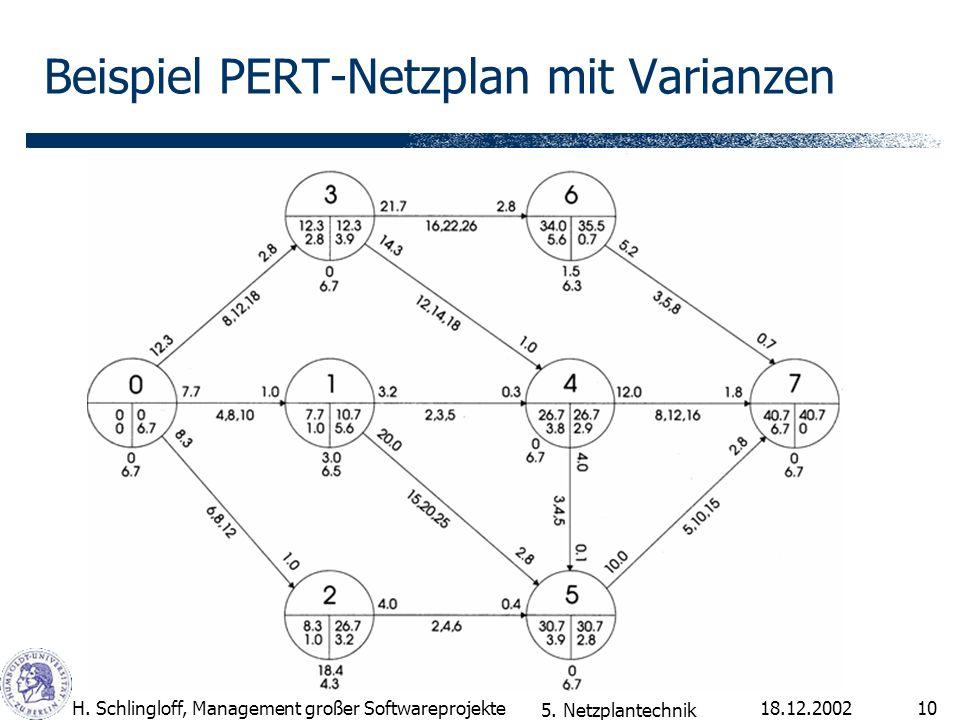 Beispiel PERT-Netzplan mit Varianzen