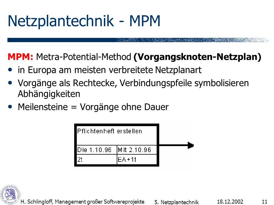 Netzplantechnik - MPMMPM: Metra-Potential-Method (Vorgangsknoten-Netzplan) in Europa am meisten verbreitete Netzplanart.