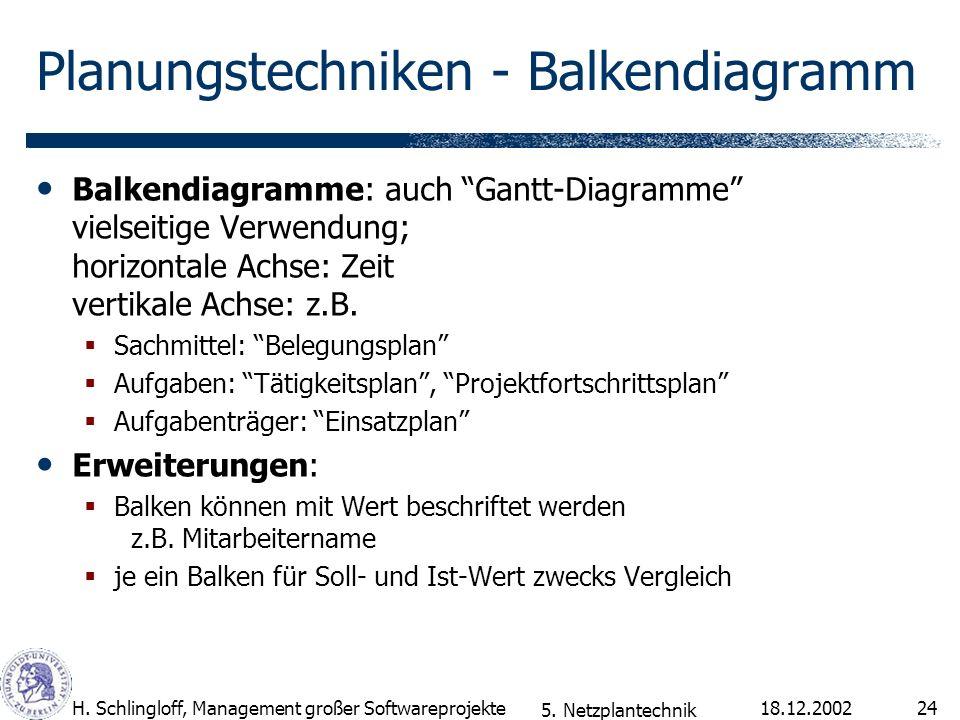 Planungstechniken - Balkendiagramm