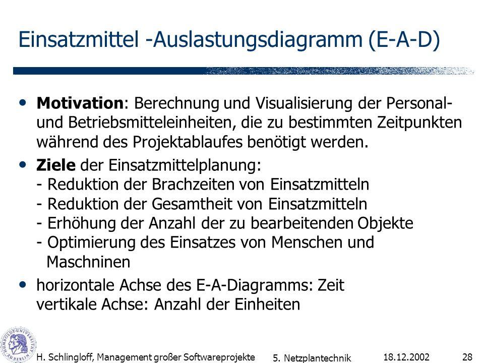 Einsatzmittel -Auslastungsdiagramm (E-A-D)