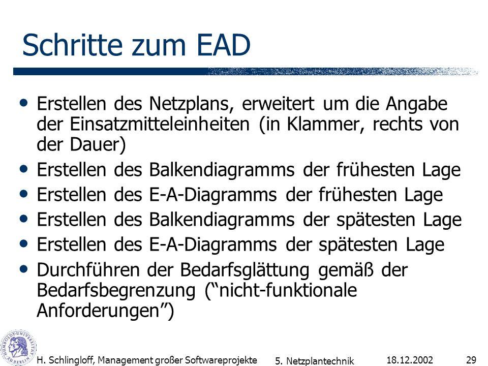 Schritte zum EAD Erstellen des Netzplans, erweitert um die Angabe der Einsatzmitteleinheiten (in Klammer, rechts von der Dauer)