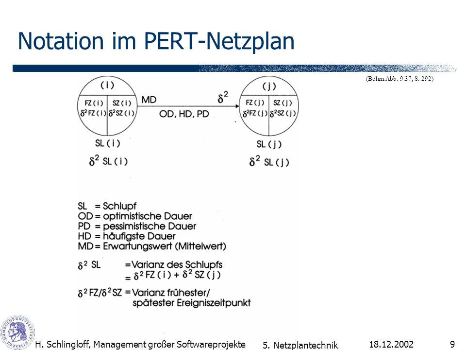 Notation im PERT-Netzplan