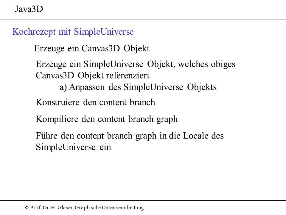 Java3D Kochrezept mit SimpleUniverse. Erzeuge ein Canvas3D Objekt. Erzeuge ein SimpleUniverse Objekt, welches obiges.