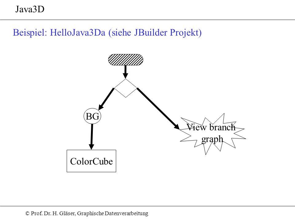 Java3D Beispiel: HelloJava3Da (siehe JBuilder Projekt) BG View branch graph ColorCube