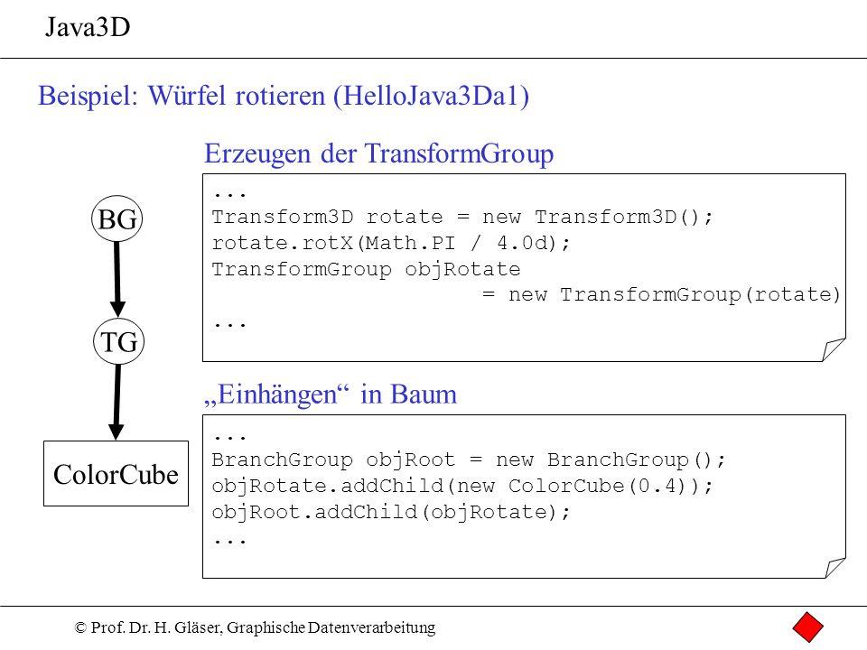 Beispiel: Würfel rotieren (HelloJava3Da1)