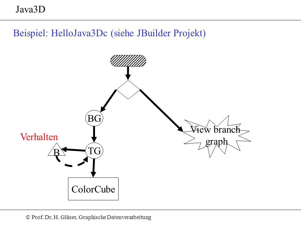 Java3D Beispiel: HelloJava3Dc (siehe JBuilder Projekt) BG. View branch. graph. Verhalten. B. TG.