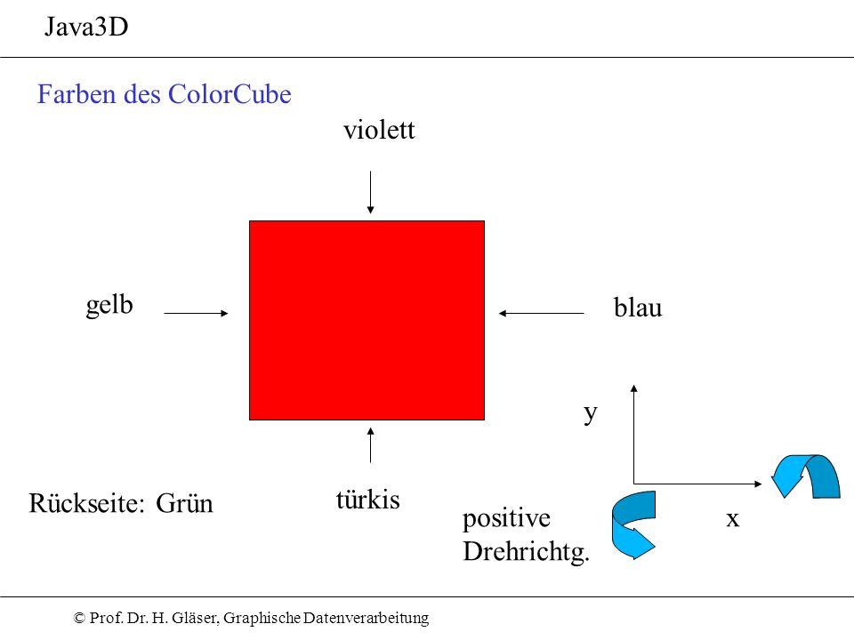 Java3D Farben des ColorCube violett gelb blau y Rückseite: Grün türkis positive Drehrichtg. x