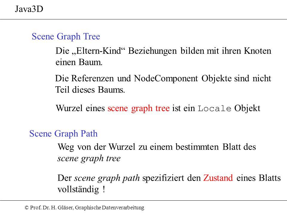 """Java3DScene Graph Tree. Die """"Eltern-Kind Beziehungen bilden mit ihren Knoten. einen Baum. Die Referenzen und NodeComponent Objekte sind nicht."""