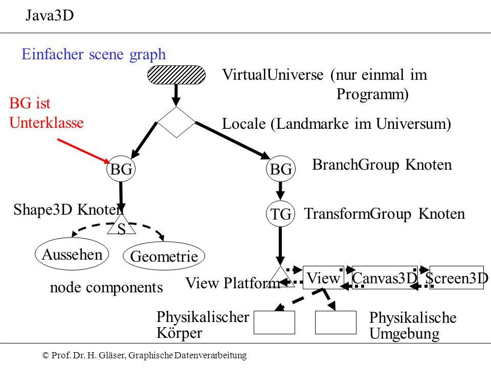 Java3D Einfacher scene graph. VirtualUniverse (nur einmal im. Programm) BG ist. Unterklasse. Locale (Landmarke im Universum)