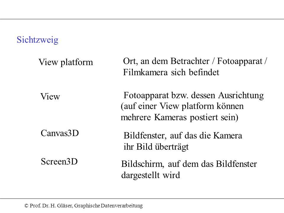 SichtzweigView platform. Ort, an dem Betrachter / Fotoapparat / Filmkamera sich befindet. View. Fotoapparat bzw. dessen Ausrichtung.