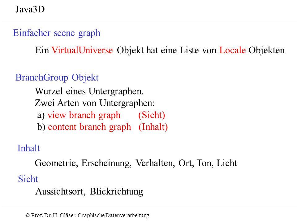 Java3D Einfacher scene graph. Ein VirtualUniverse Objekt hat eine Liste von Locale Objekten. BranchGroup Objekt.