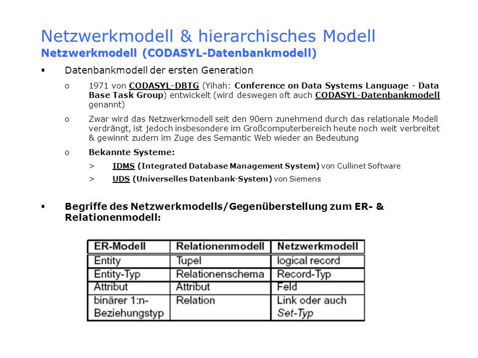 Netzwerkmodell & hierarchisches Modell