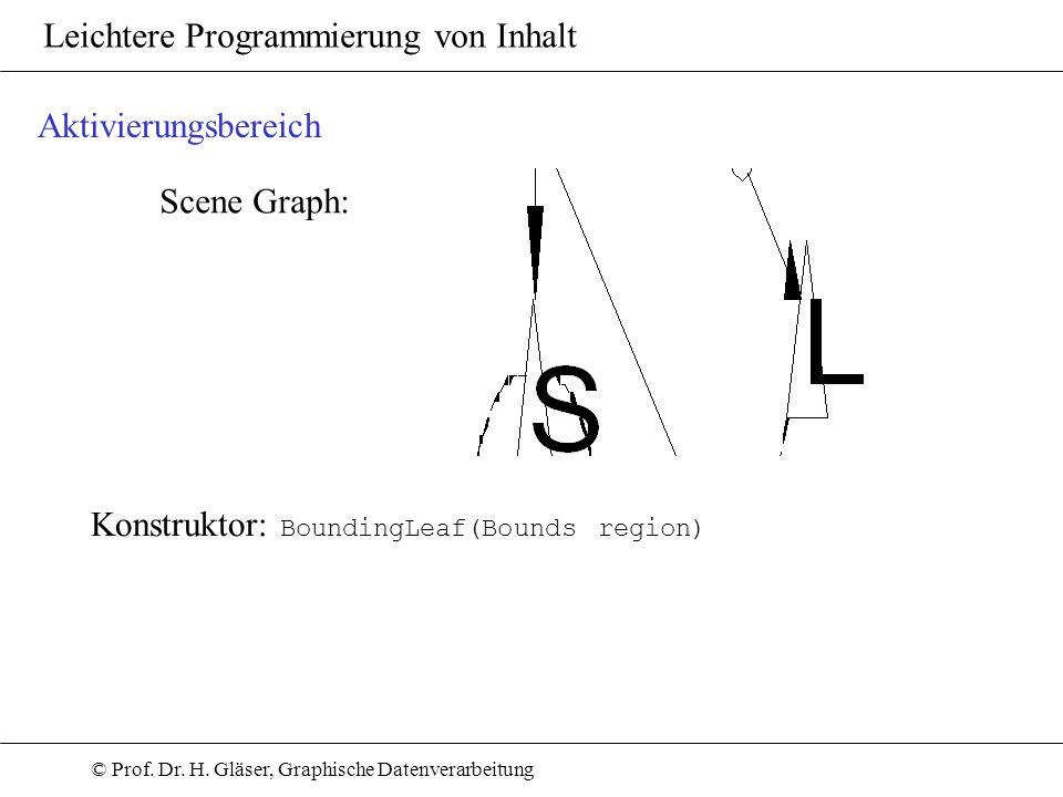 Aktivierungsbereich Scene Graph: Konstruktor: BoundingLeaf(Bounds region)