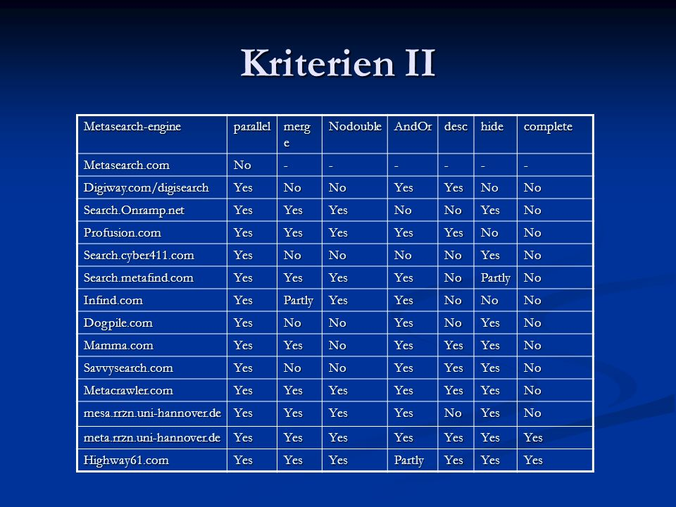Kriterien II Metasearch-engine parallel merge Nodouble AndOr desc hide