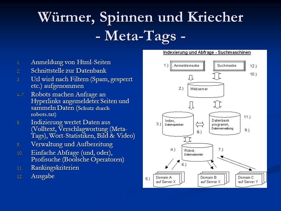 Würmer, Spinnen und Kriecher - Meta-Tags -