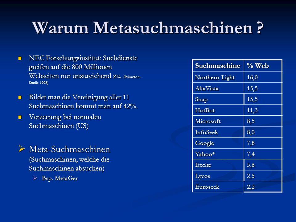 Warum Metasuchmaschinen