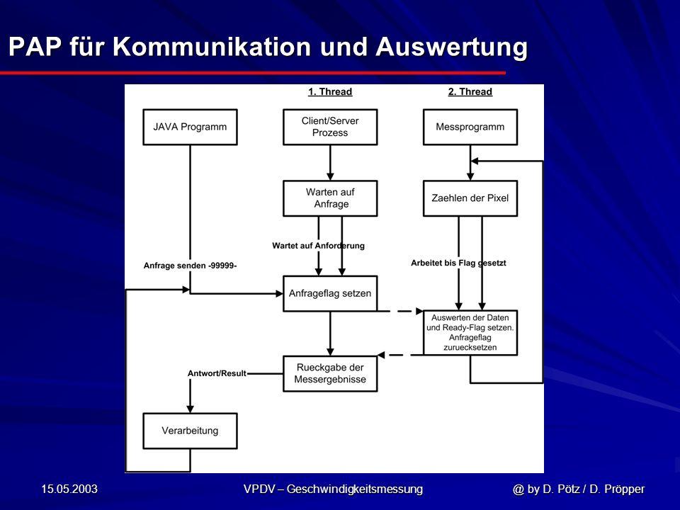 PAP für Kommunikation und Auswertung