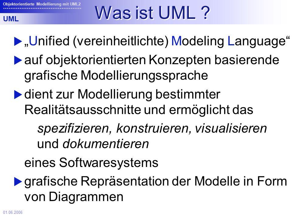 """Was ist UML """"Unified (vereinheitlichte) Modeling Language"""