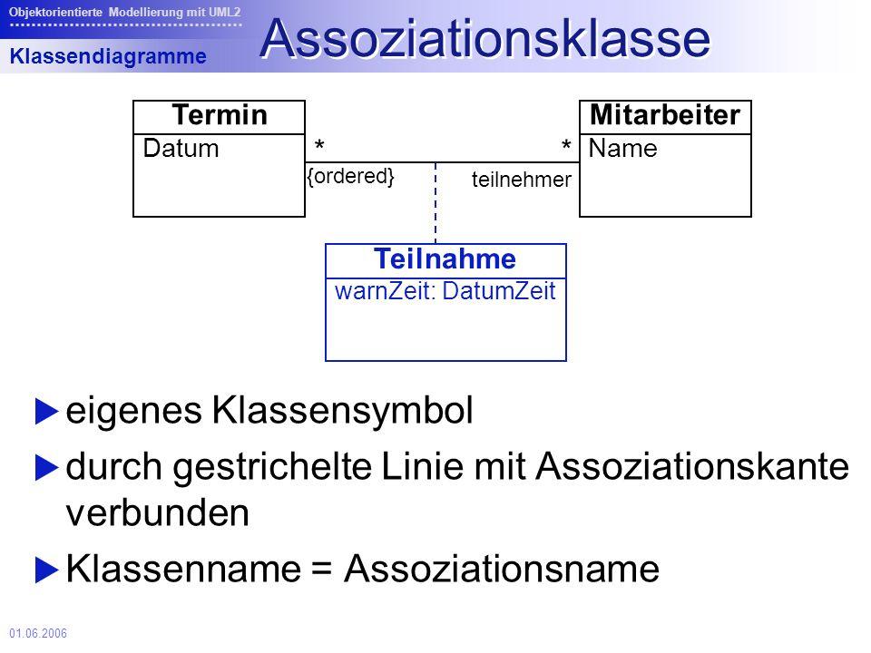 Assoziationsklasse eigenes Klassensymbol