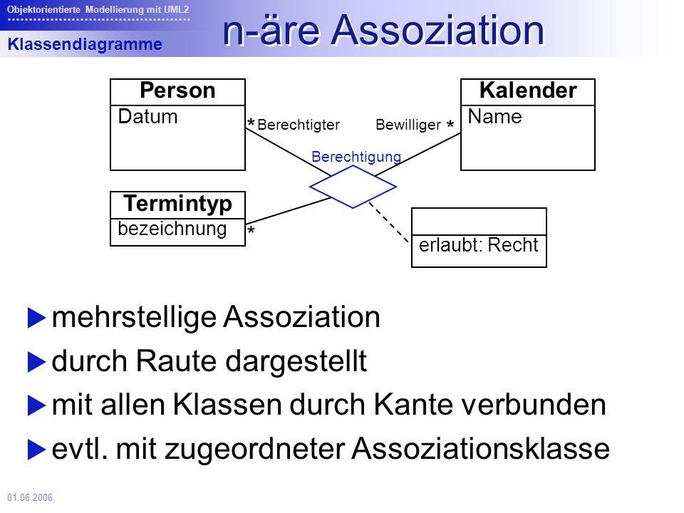 n-äre Assoziation mehrstellige Assoziation durch Raute dargestellt