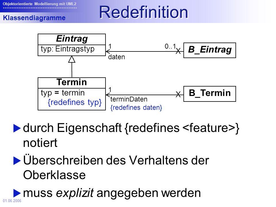 Redefinition durch Eigenschaft {redefines <feature>} notiert
