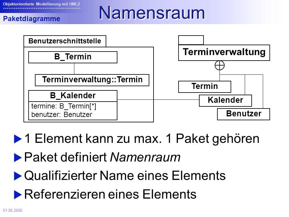 Benutzerschnittstelle Terminverwaltung::Termin