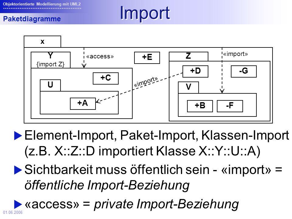 Objektorientierte Modellierung mit UML2