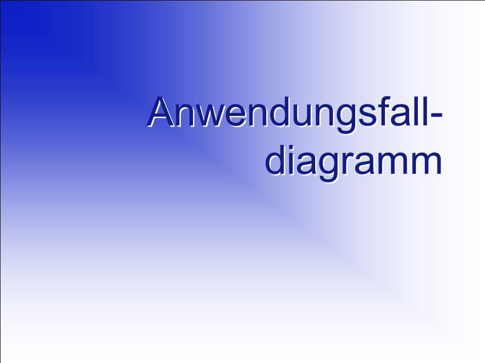 Anwendungsfall- diagramm