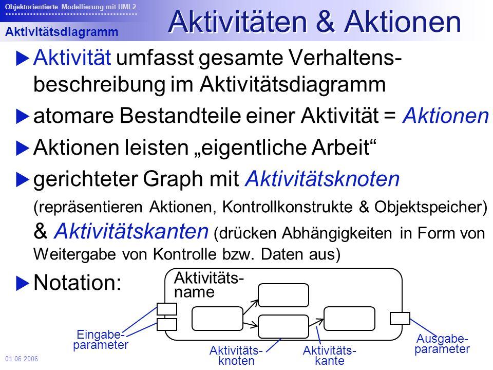 Aktivitäten & Aktionen