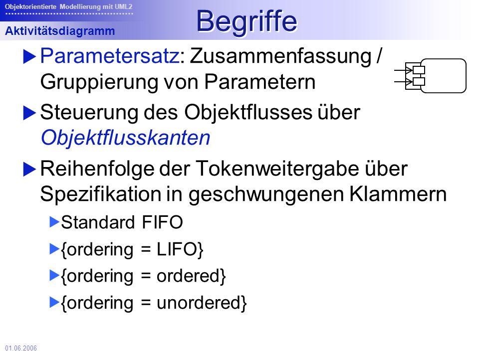 Begriffe Parametersatz: Zusammenfassung / Gruppierung von Parametern