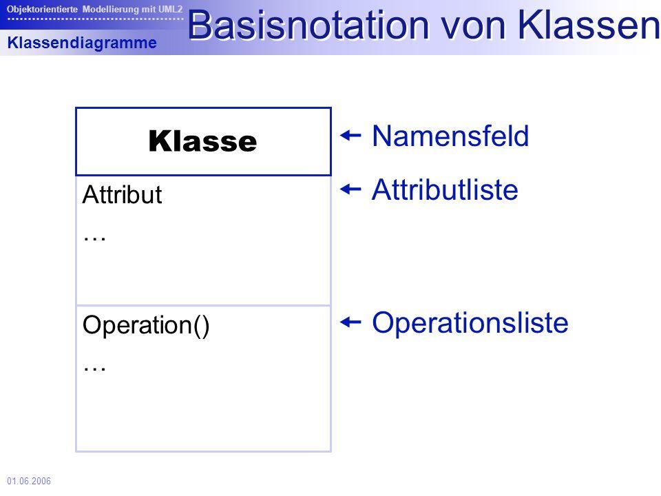 Basisnotation von Klassen